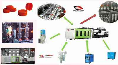 PET bottle injection molding solution supplier